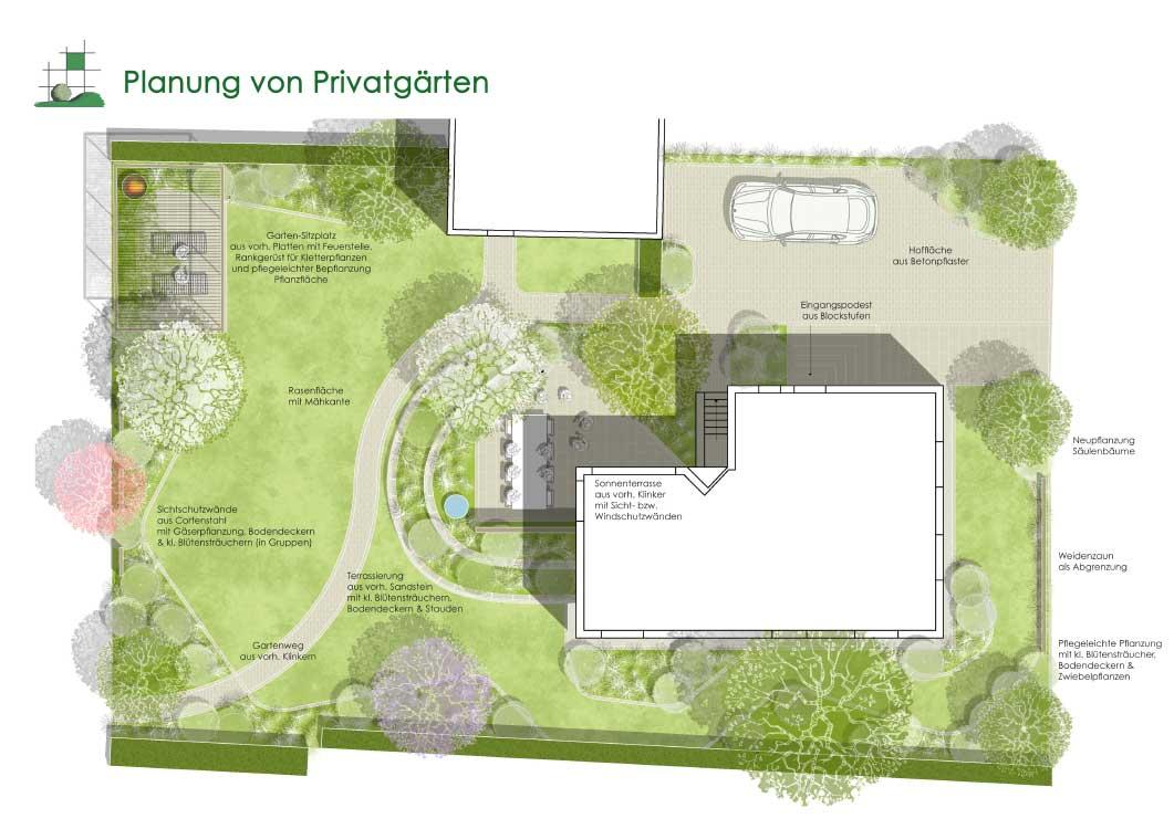 Privatgartenplanung bedeutet Individualität – Wir liefern dafür die frischen Ideen